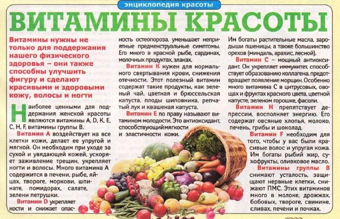витамины красоты (700x451, 190Kb)