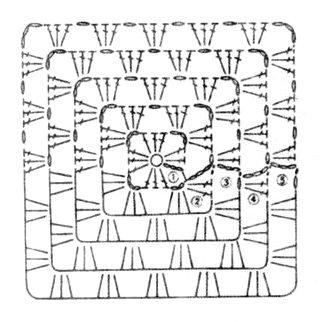 Идея связать первый коврик для ванны из полиэтиленовых кульков у меня возникла после создания темы на...