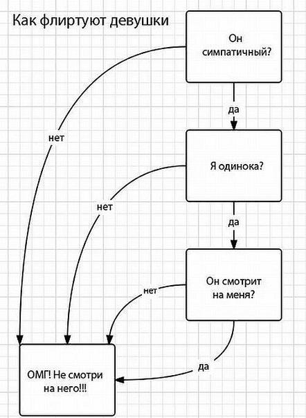 Секрет)))
