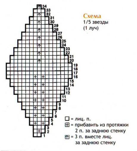 zvezda2-460x507 (460x507, 52Kb)
