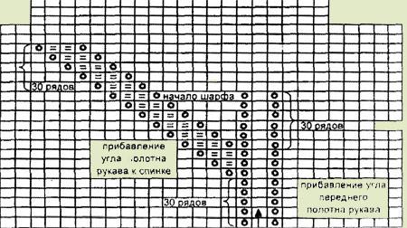 palantin_sheme01 (450x252, 59Kb)