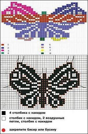 Вышивка бисером Бабочка на цветке.