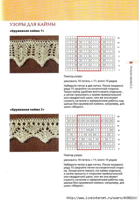 Вязание шали с каймой схемы спицами