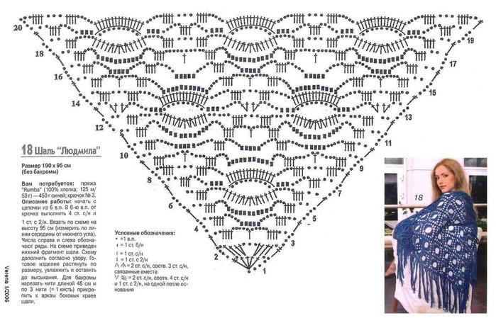 Вязанные крючком шали и схемы