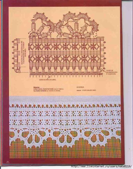 Пошаговая схема вязания крючком шапок