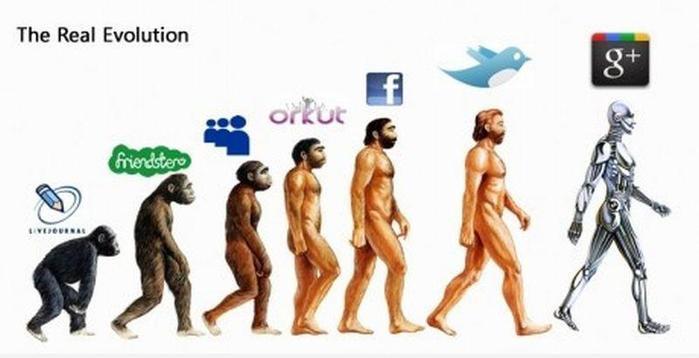 эволюция (700x358, 30Kb)