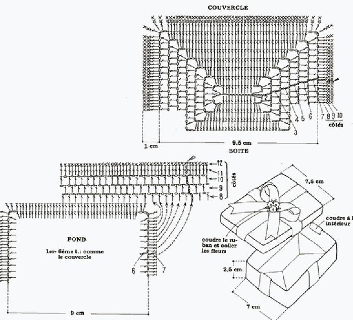 Схема для вязания коробки крючком