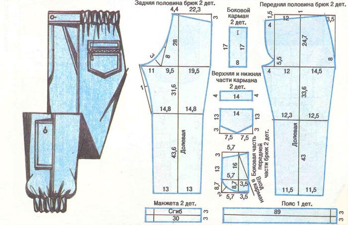 Как сшить спортивные мужские брюки