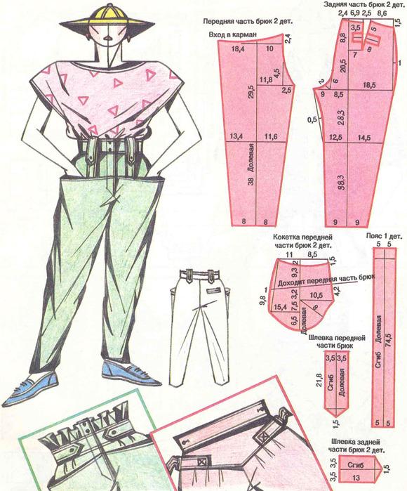 Как сшить красивые брюки женские 92