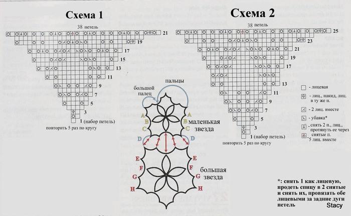митенки ажурные схема (700x430, 77Kb)