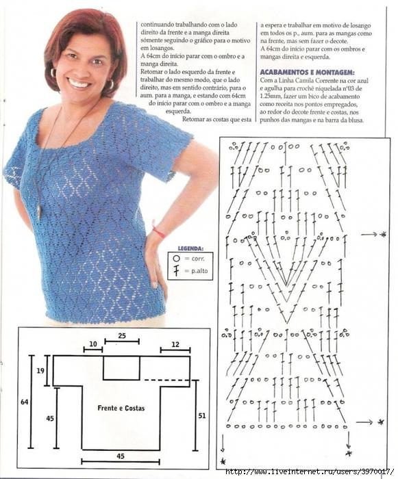 Схемы и узоры спицами для полных женщин