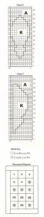 scheme[1] (142x700, 22Kb)