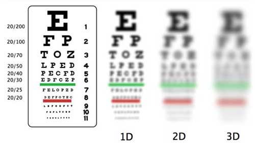 Макияж для глаз с очками для близорукости