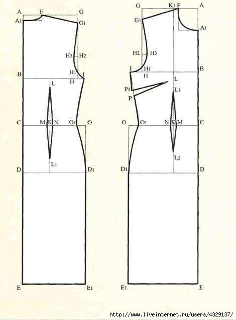 Пошаговое построение выкройки детского платья 5