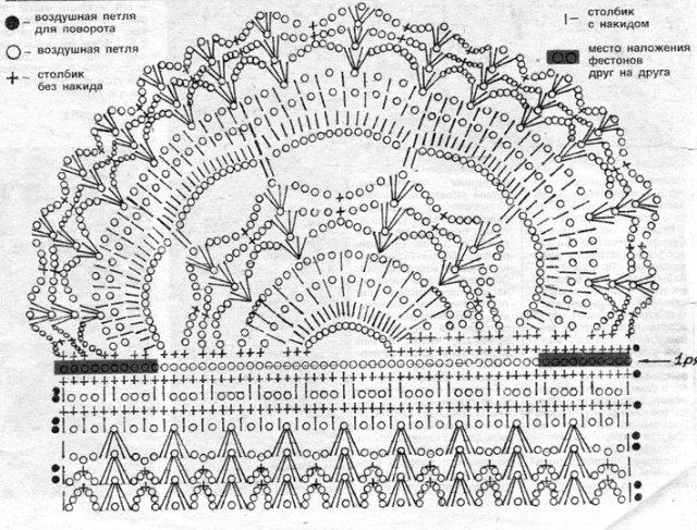 Вязаное платье с подиума со схемами.  Написано.