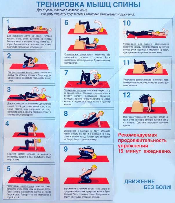 Упражнения | Записи в рубрике