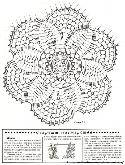 3863677_Naiajyrneishaya___2 (529x698, 336Kb)