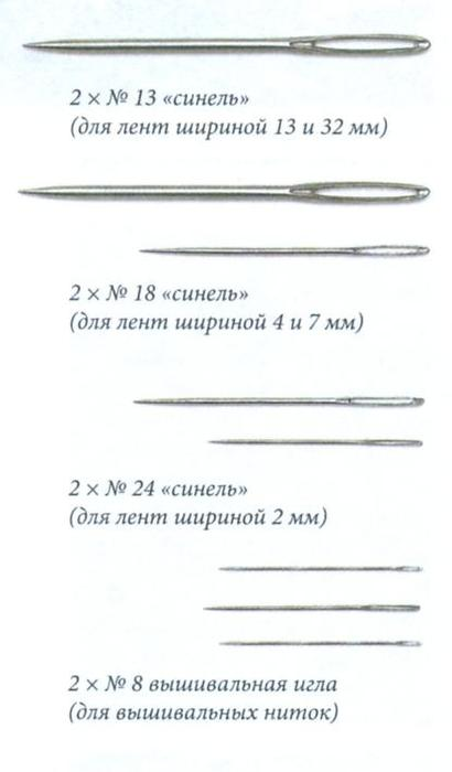 3556042_bylavki1 (410x700, 21Kb)
