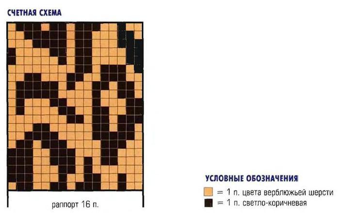Вязание жаккардового узора производится по счётной схеме круговыми рядами лицевой...  Лицевая гладь: вязание лицевых...