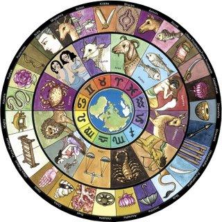 Кала Версии Программа Ведической Астрологии