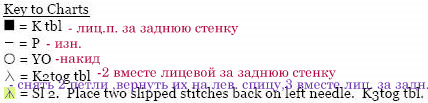 pomatomusCHTKEY (428x103, 33Kb)