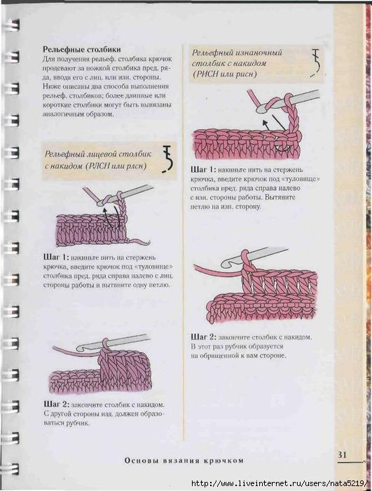 Выпуклые и вогнутые столбики вязания крючком