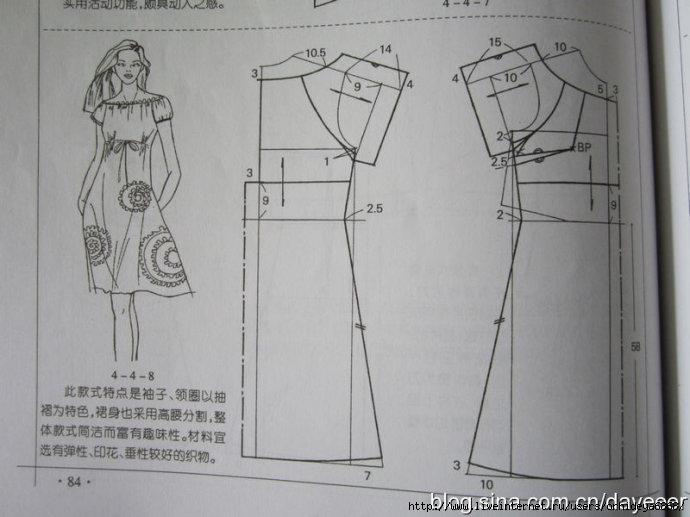 Сшить платье на резинке выкройка