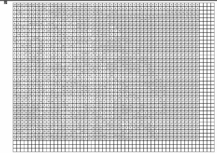 SH3 (700x494, 208Kb)