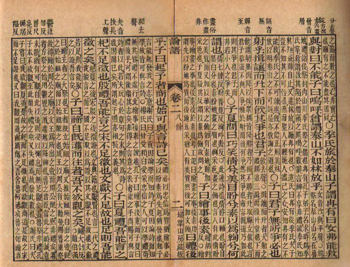 Афоризмы Конфуция. Лунь юй