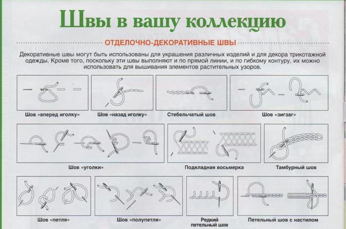 Что такое ручное шитье