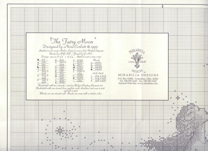MD002 The Fairy Moon_chart1 (700x507, 404Kb)