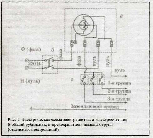 Как видно из схемы, оба про вода от домового ввода (фазовый и нулевой) поступают сначала на общий...