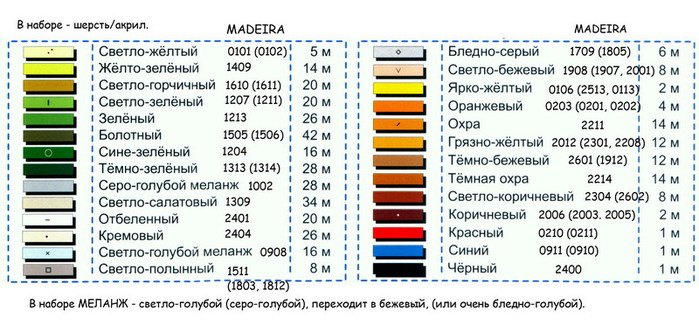3404189_kotenok_romashki_nitki (700x325, 93Kb)