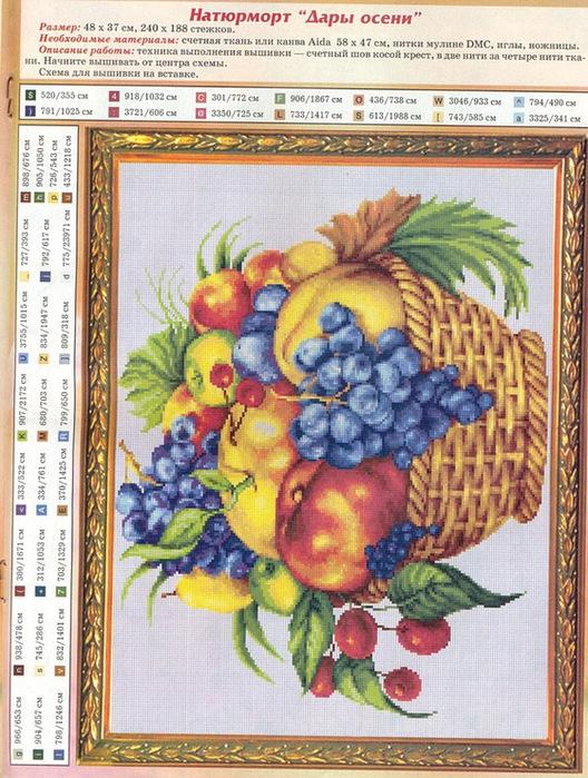 Схемы к вышивкам натюрморт с фруктами 888