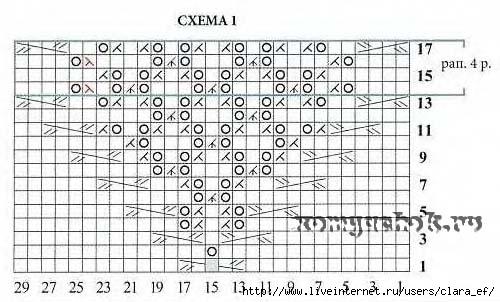 """"""",""""elisheva.ru"""