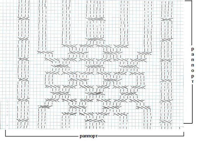 Схема 1. Узор араны плетёнка.  Вязание юбки.  Набрать 52 петли на прямые спицы и связать узором по схеме 1 полосу...