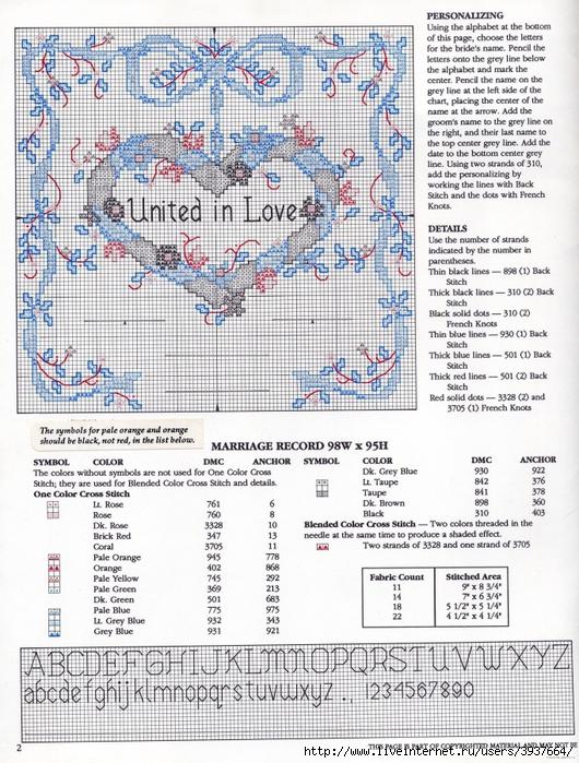 3937664_chart1 (530x700, 387Kb)