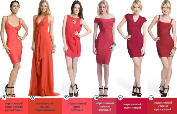 Выбираем коралловое платье (английский стиль, английская мода)