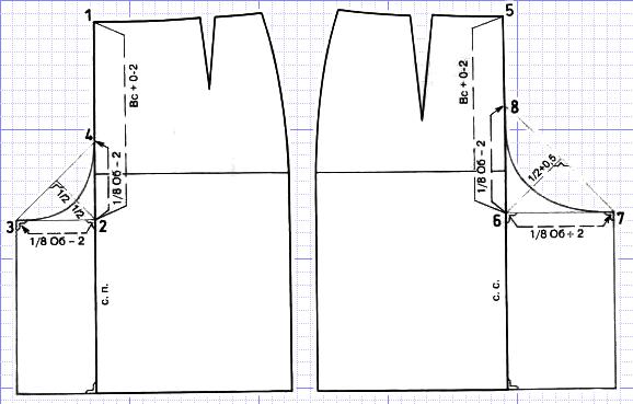Как сшить юбку-брюки выкройки