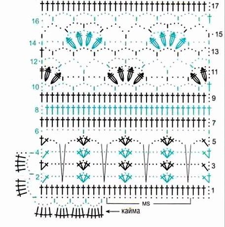 Схема и описание летнего ажурного жакета крючком.
