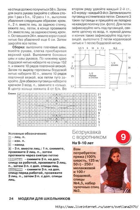 Кардиган для школьницы спицами - описание, схемы+фото