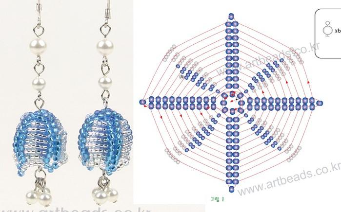 Схема плетения изделия из бисера.  Брелок.