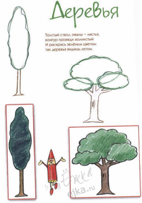 Как нарисовать дерево нарисовать карандашом поэтапно для начинающих 157