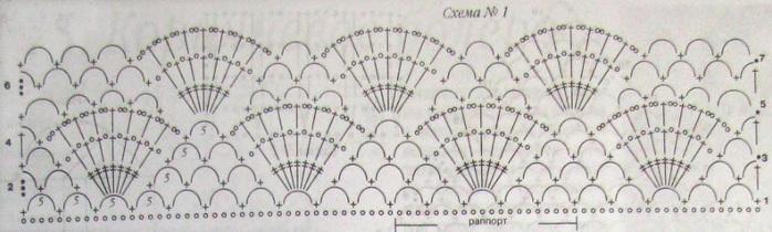 Вязание крючком 1,3. Вязание жакета Для спинки связать цепочку из 121 в.