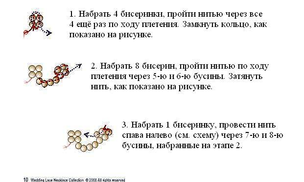 1314714536_shema_rus_01 (621x371, 36Kb)