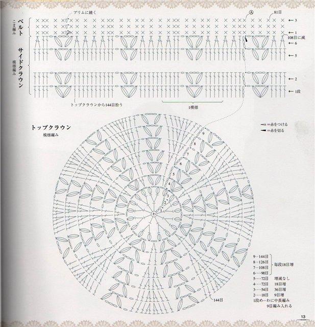 Схемы вязания крючком шапка на осень