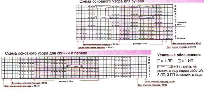 tunika_17_shema (700x323, 52Kb)