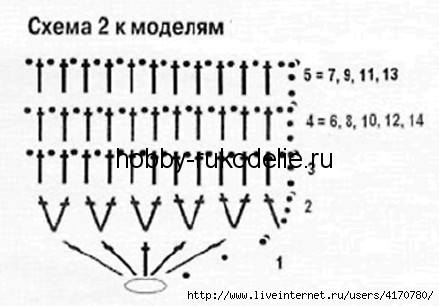 4170780_vyazaniekryuchkomposxemeshlyapkaiperchatki3 (439x306, 70Kb)