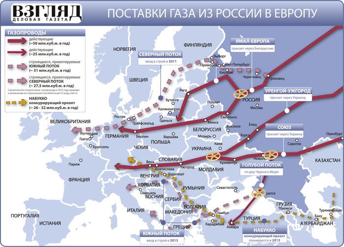 Основные маршруты поставок российского газа в Европу (700x501, 147Kb)