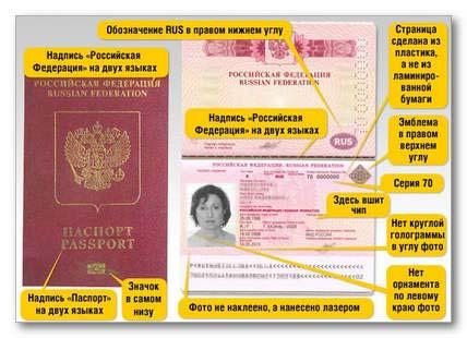 Новый загранпаспорт copy (428x310, 48Kb)